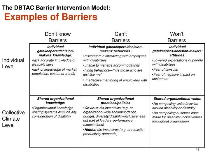 The DBTAC Barrier Intervention Model: