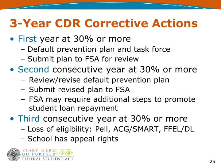 3-Year CDR Corrective Actions