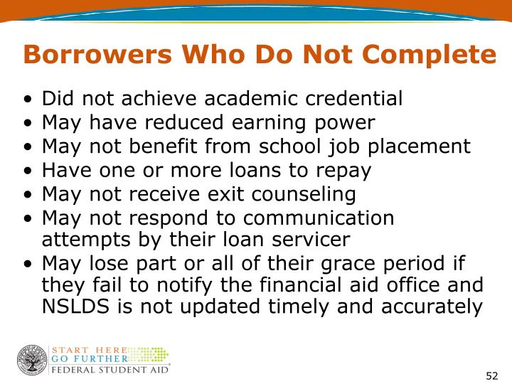 Borrowers Who Do Not Complete