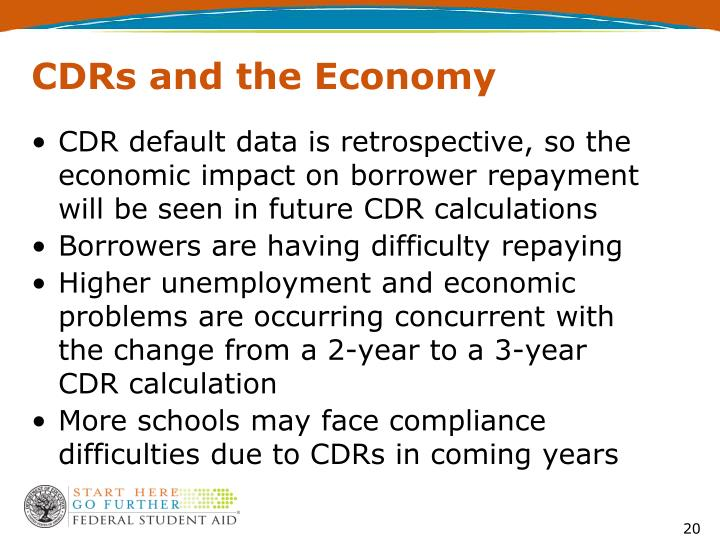 CDRs and the Economy