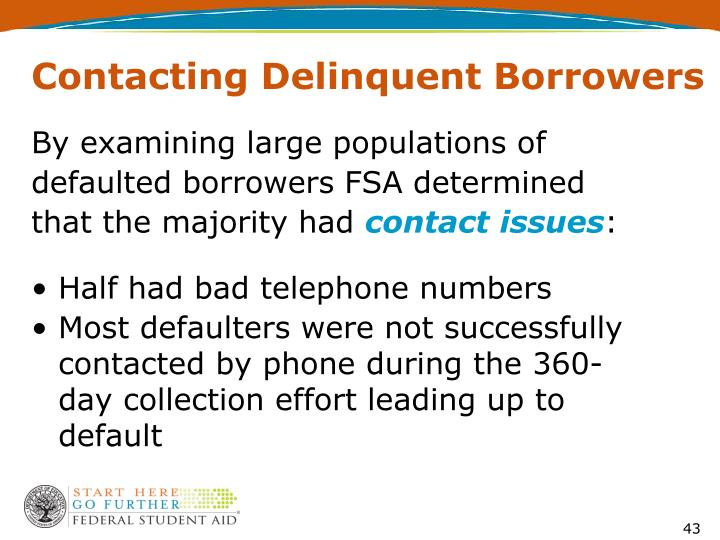 Contacting Delinquent Borrowers