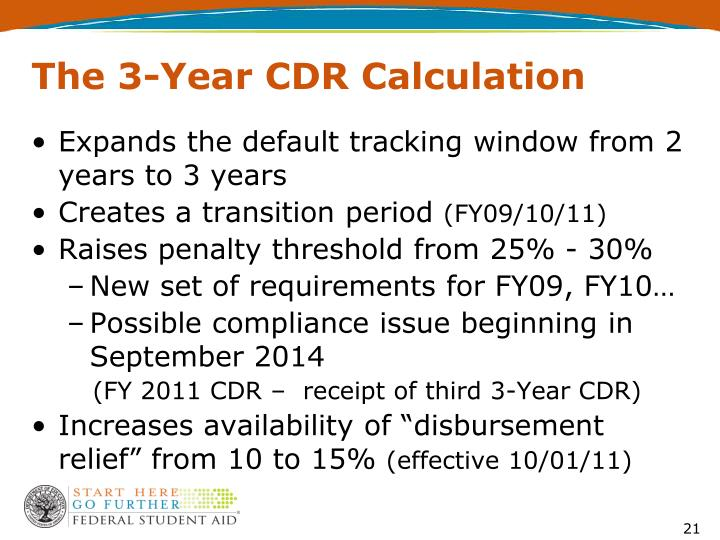 The 3-Year CDR Calculation