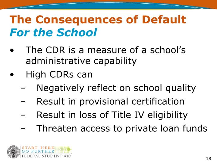 The Consequences of Default
