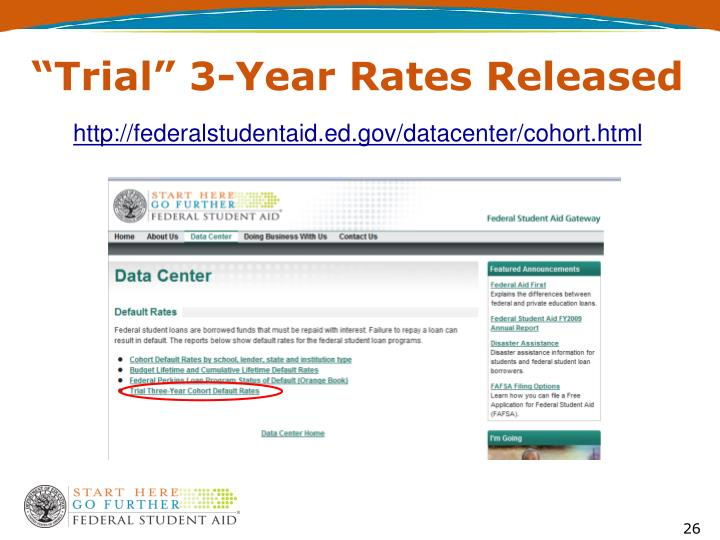 """""""Trial"""" 3-Year Rates Released"""