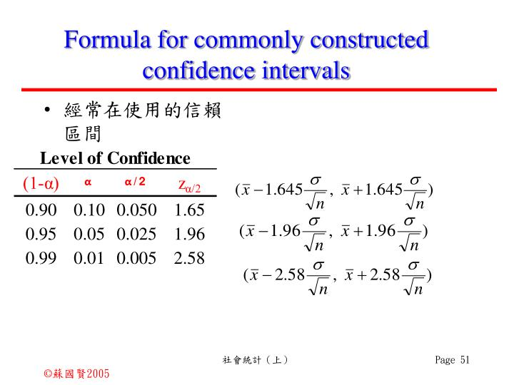 Formula for commonly constructed confidence intervals