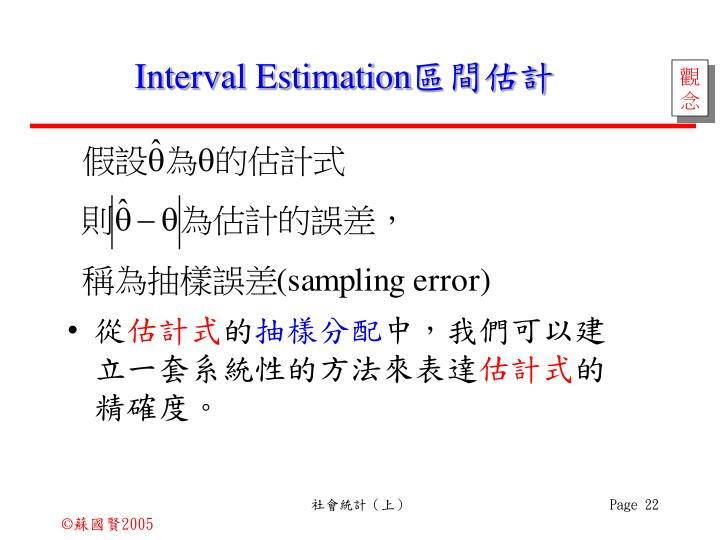Interval Estimation