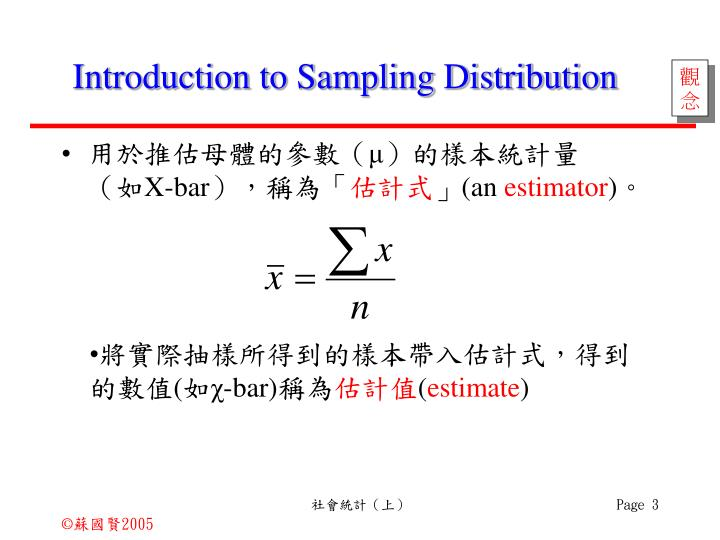 Introduction to sampling distribution
