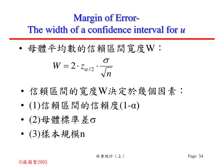 Margin of Error-