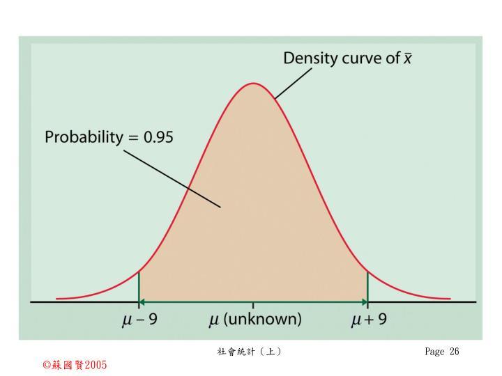 社會統計(上)