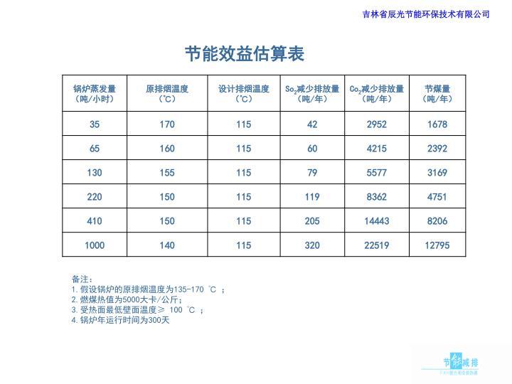 吉林省辰光节能环保技术有限公司