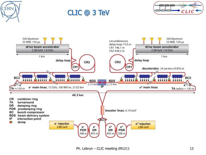 CLIC @ 3 TeV
