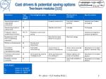 cost drivers potential saving options two beam modules 1 2
