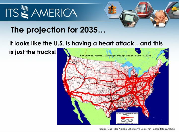 The projection for 2035…