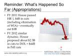 reminder what s happened so far appropriations