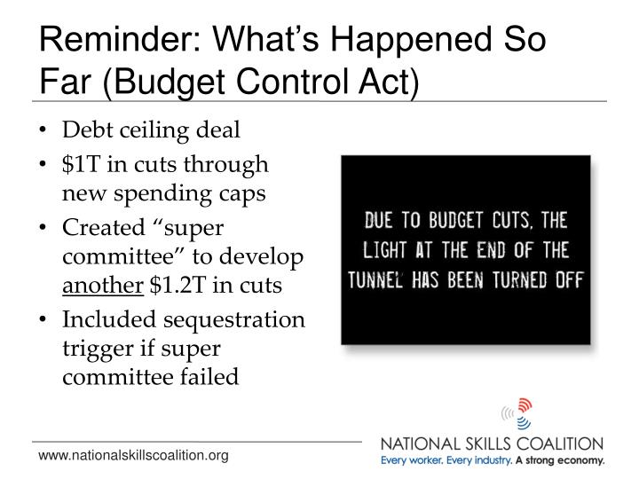Reminder: What's Happened So Far (Budget Control Act)