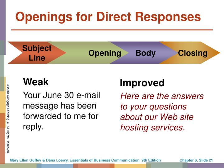 Openings for Direct Responses