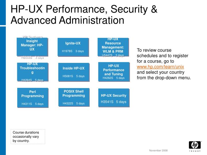 HP-UX Performance, Security & Advanced Administration