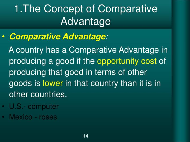 1.The Concept of Comparative Advantage