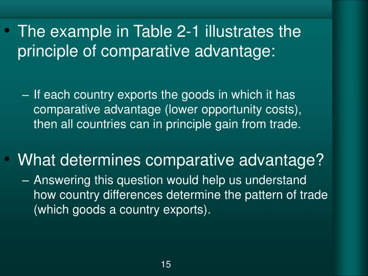 The example in Table 2-1 illustrates the principle of comparative advantage: