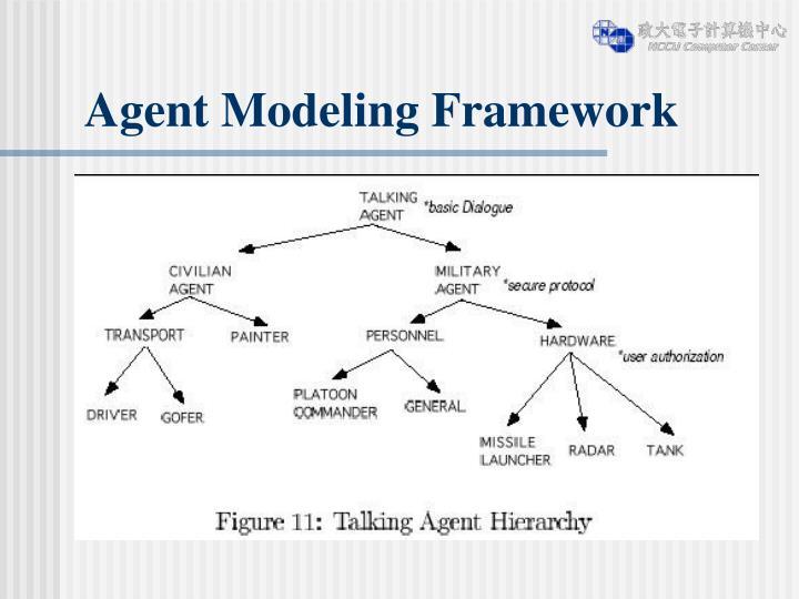 Agent Modeling Framework