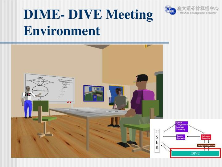 DIME- DIVE Meeting Environment
