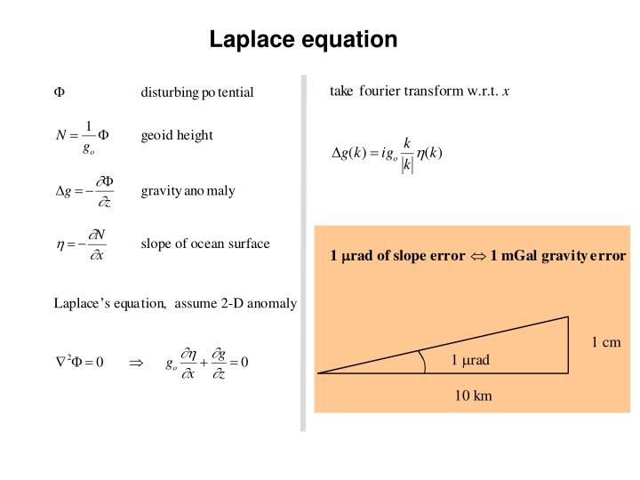 Laplace equation