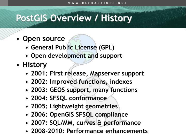 PostGIS Overview / History