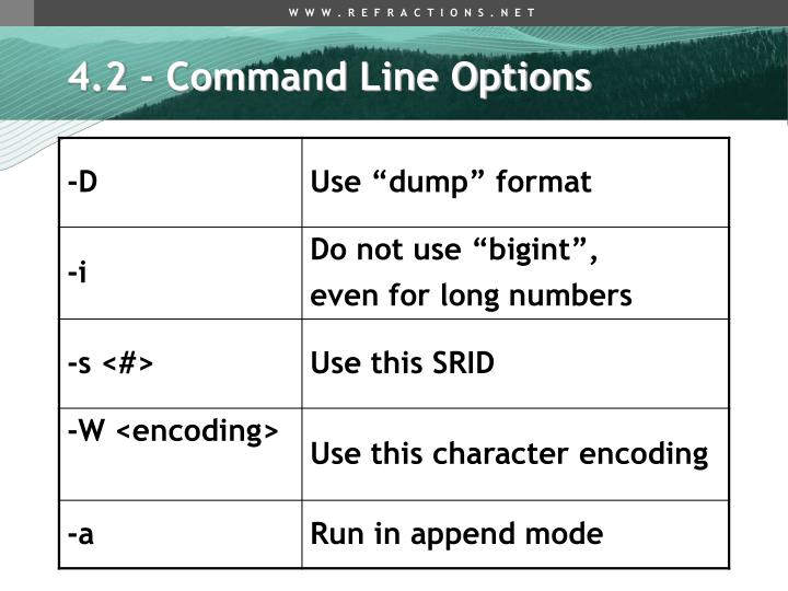 4.2 - Command Line Options