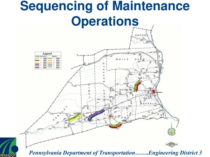 Sequencing of Maintenance Operations