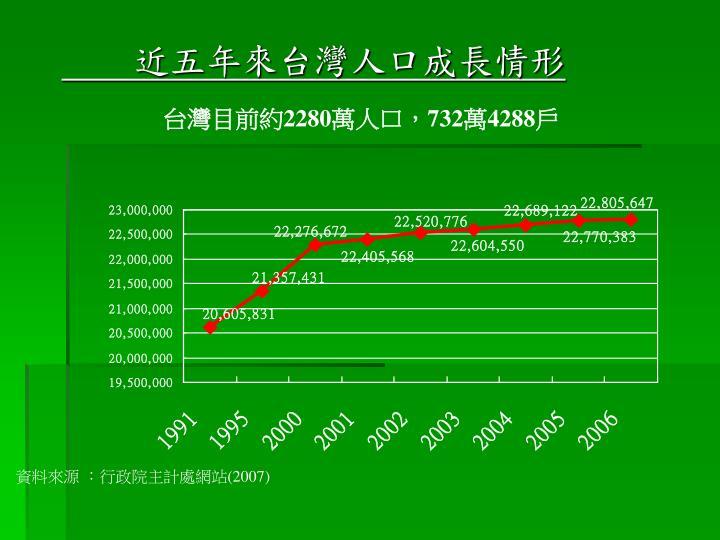 近五年來台灣人口成長情形