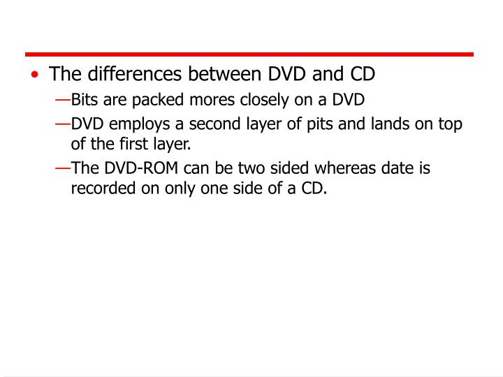 The differences between DVD and CD