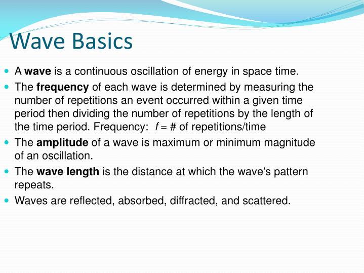 Wave Basics