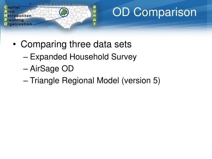 OD Comparison