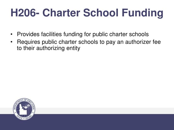 H206- Charter School Funding