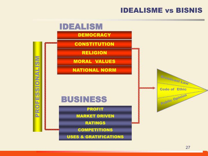 IDEALISME vs BISNIS