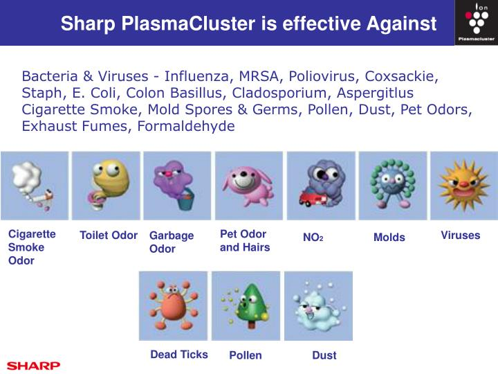 Sharp PlasmaCluster is effective Against