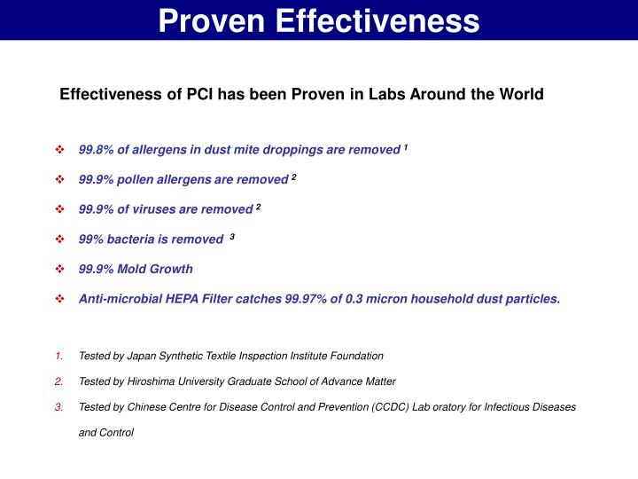 Proven Effectiveness