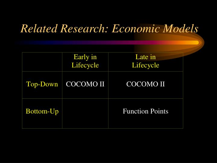 Related Research: Economic Models