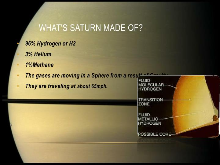 What's Saturn Made Of?