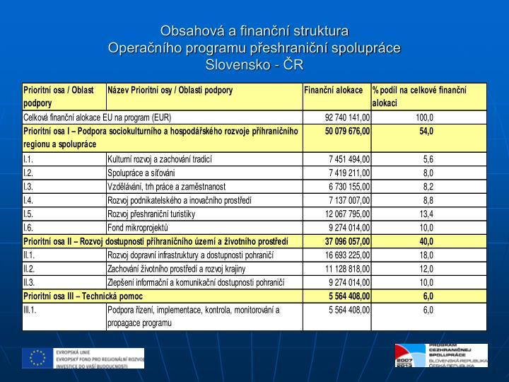Obsahová a finanční struktura
