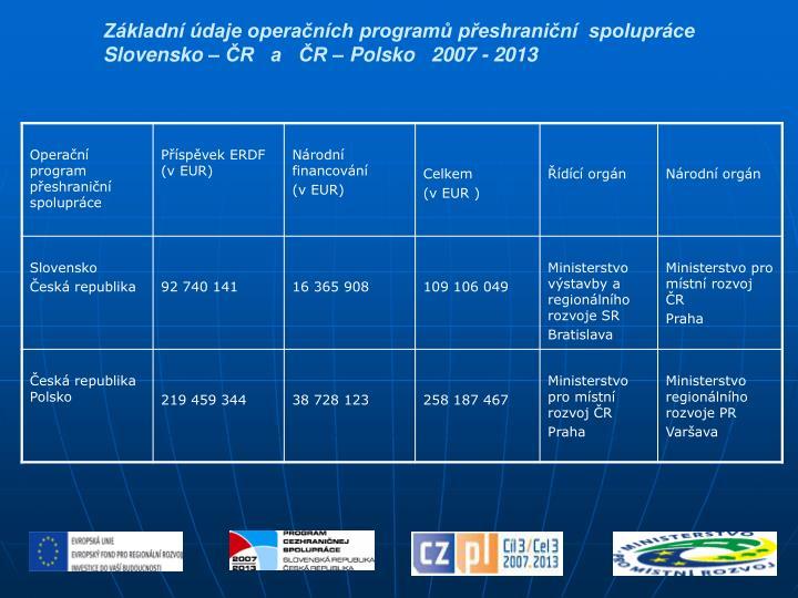 Základní údaje operačních programů přeshraniční  spolupráce