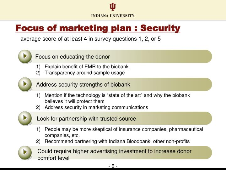 Focus of marketing plan : Security