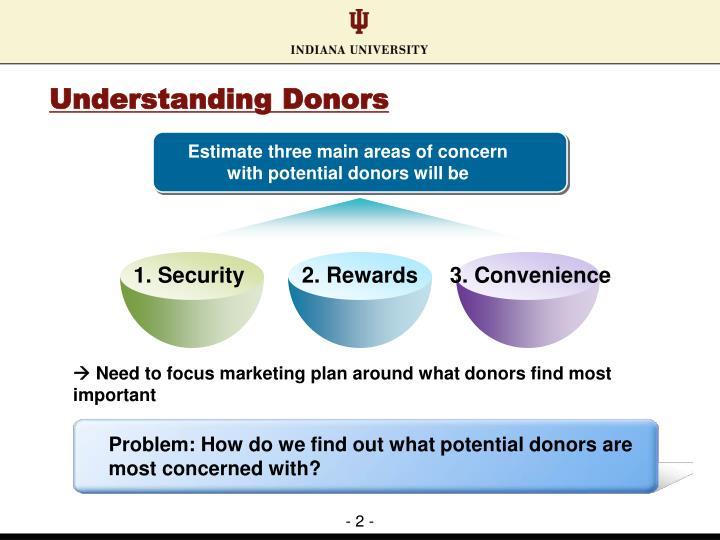 Understanding Donors