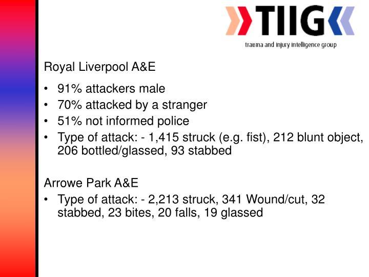 Royal Liverpool A&E