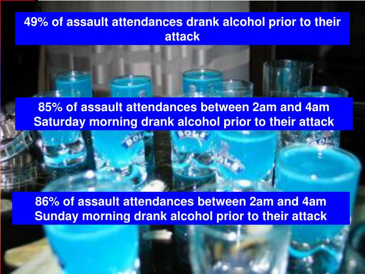 49% of assault attendances drank alcohol prior to their attack