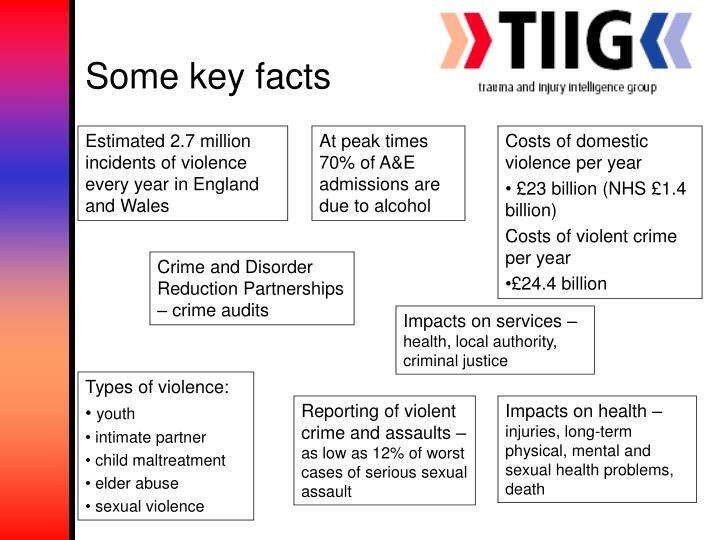 Some key facts