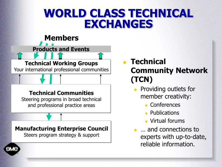 WORLD CLASS TECHNICAL EXCHANGES