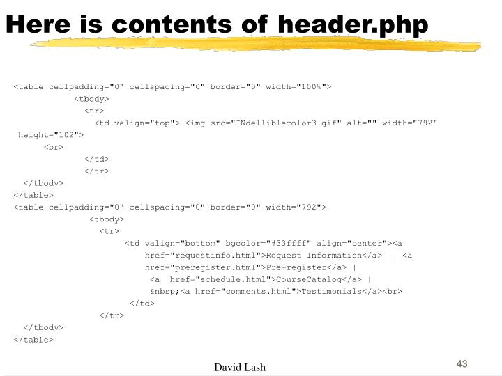 Here is contents of header.php