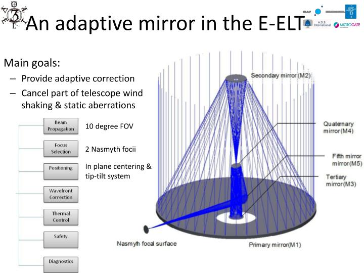 An adaptive mirror in the E-ELT