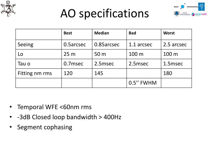 AO specifications